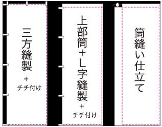 幟の縫製図