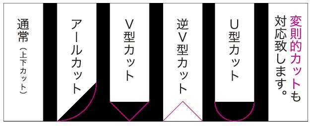 カットの形状図