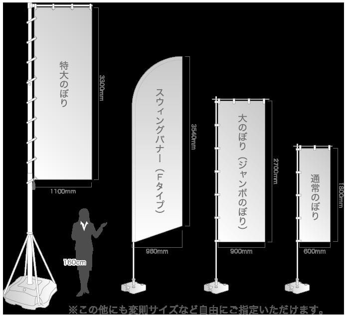 特大のぼり、スウィングバナー、大のぼり、通常のぼりサイズ比較※この他にも変則サイズなど自由にご指定いただけます。