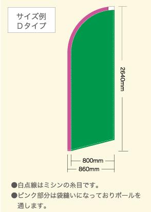 サイズ例Dタイプ●白点線はミシンの糸目です。●ピンク部分は袋縫いになっておりポールを通します。